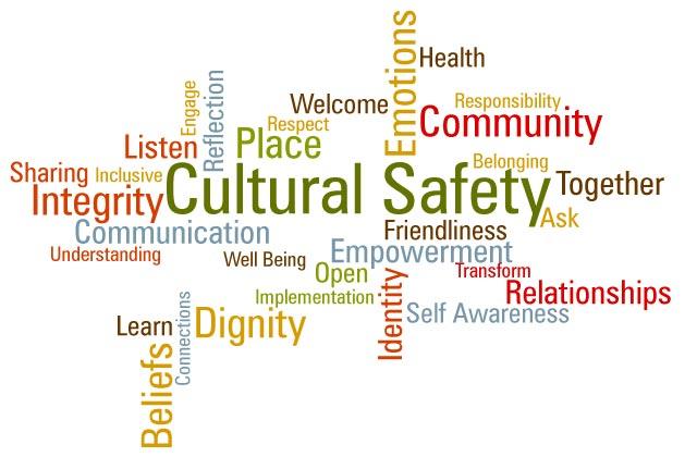 Cultural Wordlie